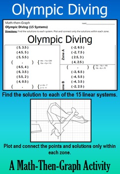 Olympic Diving - 15 Linear Systems & Coordinate Graphing Activity