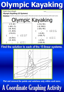 Olympic Kayaking - 15 Linear Systems & Coordinate Graphing