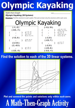 Olympic Kayaking - 30 Linear Systems & Coordinate Graphing