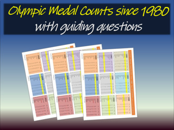 Olympic Medal Counts since 1980 (with guiding questions)