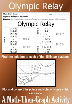 Olympic Relay - 15 Linear Systems & Coordinate Graphing Activity