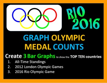Olympics - Graph Medal Count, 3 Bar Graphs, Rio 2016 Summe