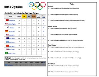 2016 Olympics Maths Australian Mean Mode Median
