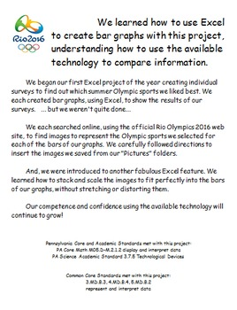 Olympics Summer 2016 Favorite Sports Excel-lent Graphing