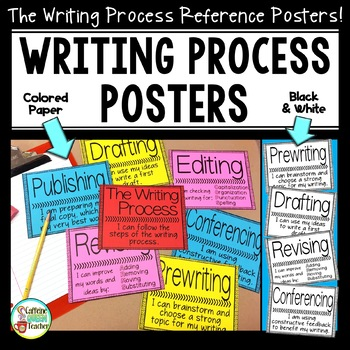 Writing Process Posters For Older Kids - Writing Workshop