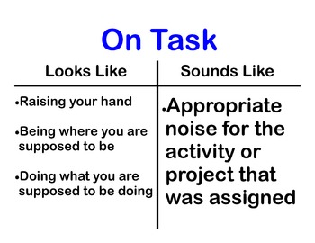 On Task Poster