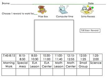 On Task Reward Chart