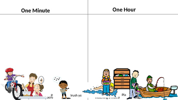 One Hour vs. One Minute Sort