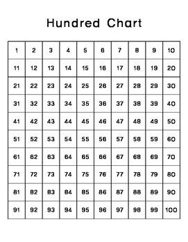 One Hundred Chart