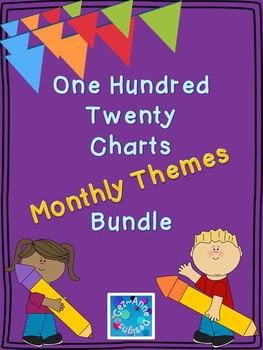 Common Core Aligned!  One Hundred Twenty Charts Monthly Th
