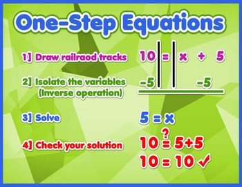 One Step Equation = Poster/Anchor Chart with Cards for Stu