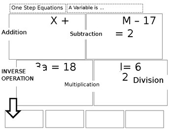 One Variable One Step equation