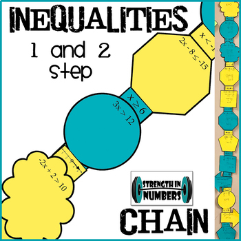 One and Two Step Inequalities Paper Chain for Open House w