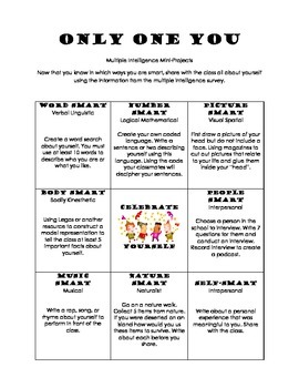 Only One You! Multiple Intelligence Choice Board