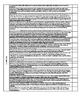 Ontario ESL CO Expectations Checklist