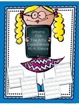 OLD Ontario Kindergarten Expectations  - The Arts - At A G