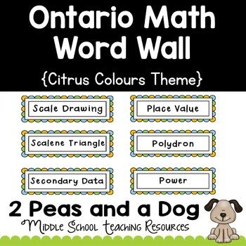 Ontario Math Word Wall Citrus Theme