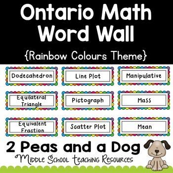 Ontario Math Word Wall Rainbow Theme