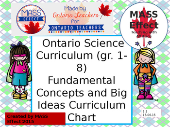 Ontario Science Curriculum Fundamental Concepts and Big Id