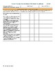 Ontario Social Studies Checklist and Tracking of Curriculu