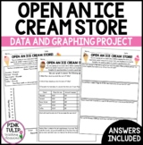 Open An Ice Cream Shop - Independent Learning Graphing and