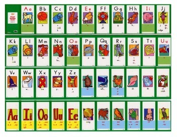 Open Court Sound Spelling Card Reference Chart