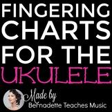 Open String Notation Charts for Ukulele