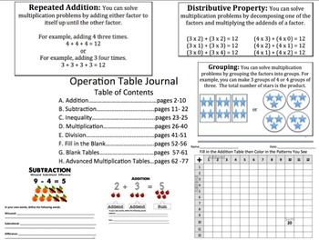 Operation Table Journal