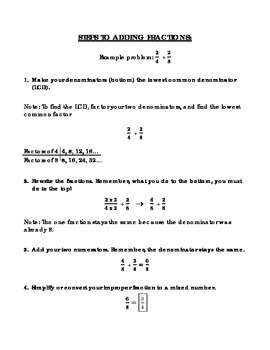 Operations with Fractions Cheat Sheet