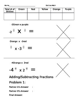 Operations with Fractions - Skittles Activity