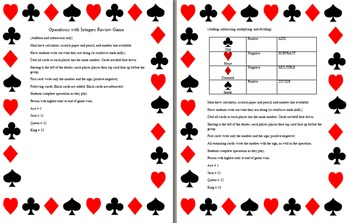 Operations with Integers Review Game