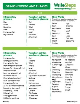 Opinion Words and Phrases Classroom Poster