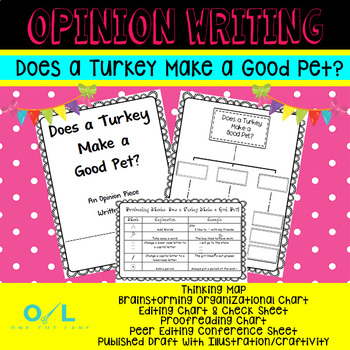 Opinion Writing - Does a Turkey Make a Good Pet?