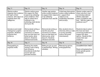 Opinion Writing Unit - mini lesson calendar and scaffolded unit