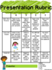 Oral Presentations: Rubric and other Tools for Success