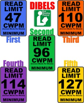 Oral Reading Fluency READ LIMIT 1st-5th COMMON CORE