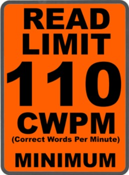 Oral Reading Fluency READ LIMIT 3rd Grade Sign COMMON CORE