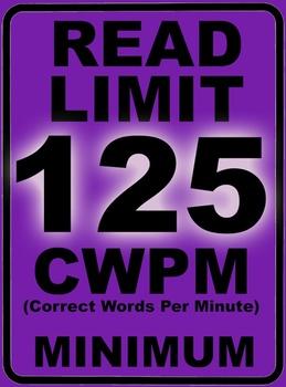 Oral Reading Fluency READ LIMIT 5th Grade Sign