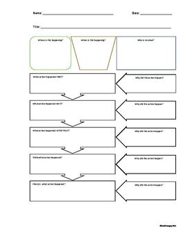 Oral and Written Comprehension Graphic Organizer