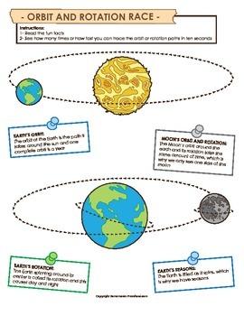 Orbit and Rotation Race