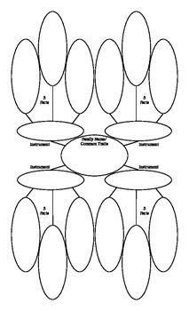Orchestra Families Graphic Organizer