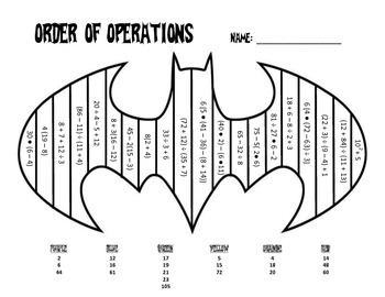 Order of Operations Coloring Sheet