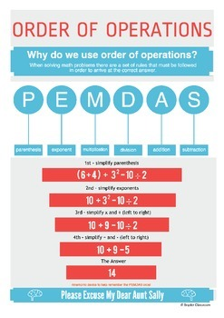 Order of Operations Infographic / Poster