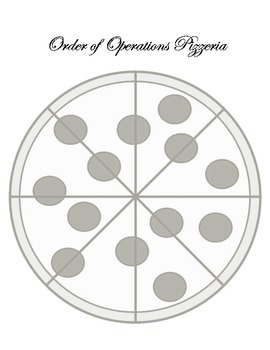 Order of Operations Pizza