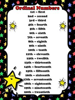 Ordinal Numbers Poster for Students - Superstars Theme - K