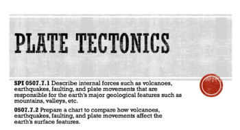 Oreo Plate Tectonics PowerPoint