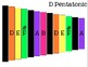 Orff Bell Board Poster Set (Boomwhacker Colors)