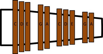 Orff Instrument Diagrams - In C, F, and G Major, Also C Pe