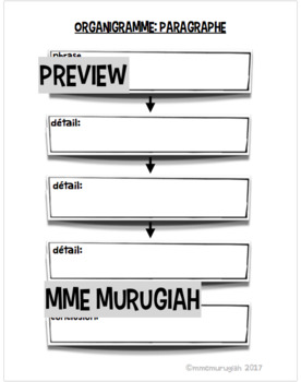 Organigramme: Paragraphe