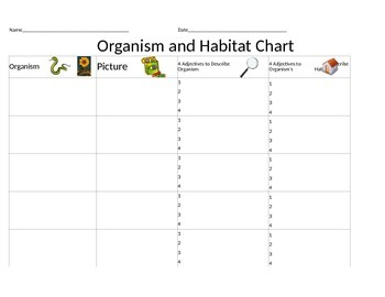 Organism and Habitat Graphic Organizer